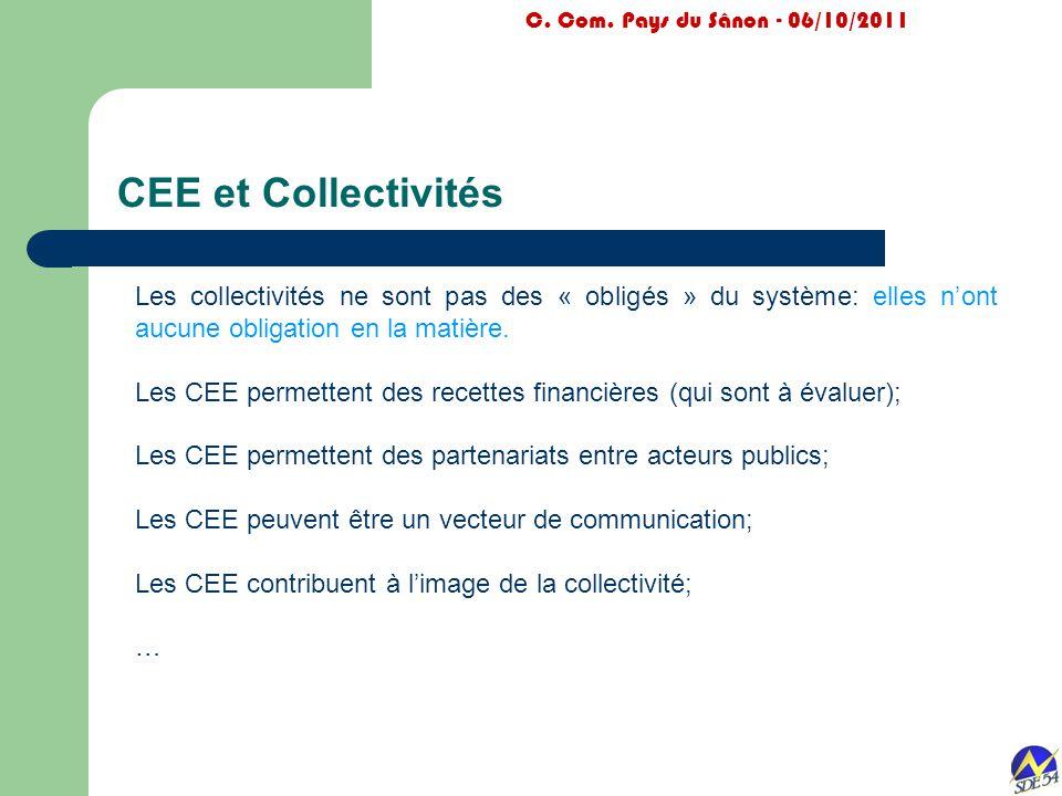 CEE et Collectivités C. Com. Pays du Sânon - 06/10/2011 Les collectivités ne sont pas des « obligés » du système: elles n'ont aucune obligation en la