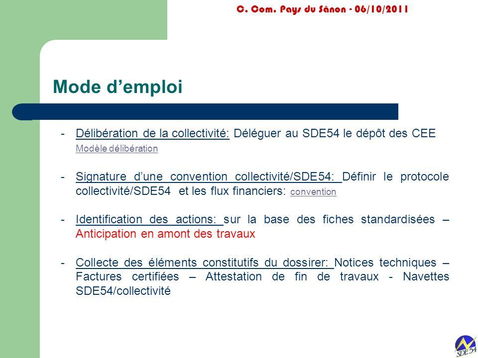 Mode d'emploi C. Com. Pays du Sânon - 06/10/2011 -Délibération de la collectivité: Déléguer au SDE54 le dépôt des CEE Modèle délibération -Signature d