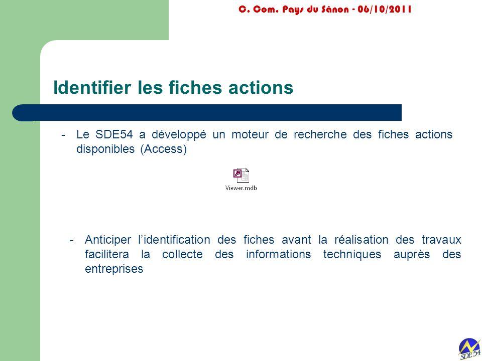 Identifier les fiches actions C. Com. Pays du Sânon - 06/10/2011 -Le SDE54 a développé un moteur de recherche des fiches actions disponibles (Access)
