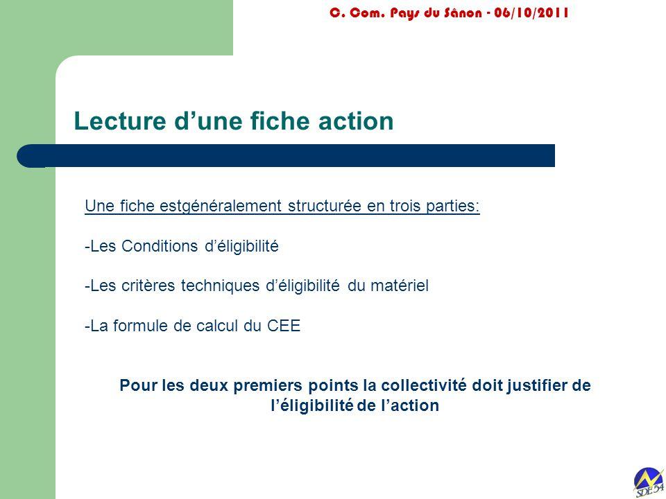 Lecture d'une fiche action C. Com. Pays du Sânon - 06/10/2011 Une fiche estgénéralement structurée en trois parties: -Les Conditions d'éligibilité -Le