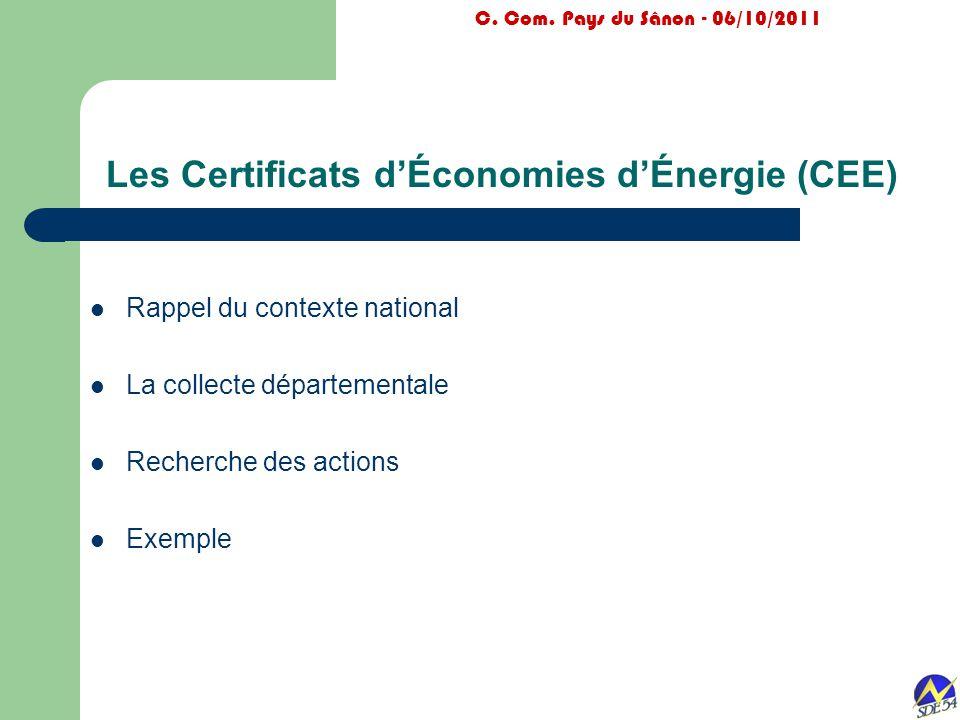 Les Certificats d'Économies d'Énergie (CEE) Rappel du contexte national La collecte départementale Recherche des actions Exemple C. Com. Pays du Sânon