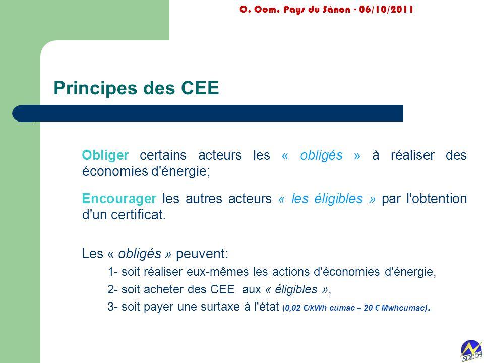 Principes des CEE C. Com. Pays du Sânon - 06/10/2011 Obliger certains acteurs les « obligés » à réaliser des économies d'énergie; Encourager les autre