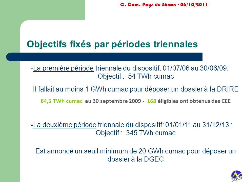 Objectifs fixés par périodes triennales C. Com. Pays du Sânon - 06/10/2011 -La première période triennale du dispositif: 01/07/06 au 30/06/09: Objecti