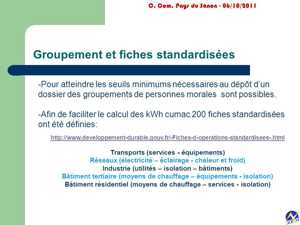 Groupement et fiches standardisées C. Com. Pays du Sânon - 06/10/2011 -Pour atteindre les seuils minimums nécessaires au dépôt d'un dossier des groupe