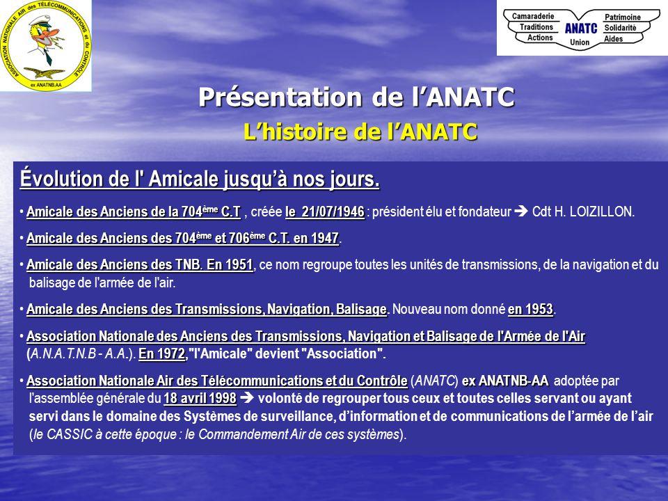 Présentation de l'ANATC L'histoire de l'ANATC Évolution de l Amicale jusqu'à nos jours.