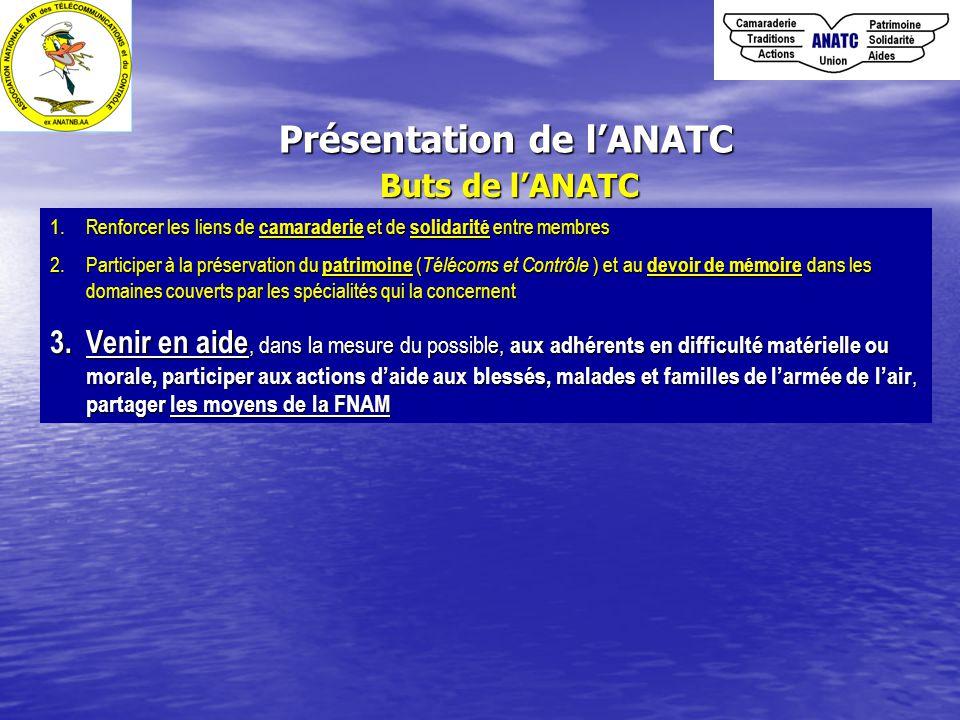 Présentation de l'ANATC Buts de l'ANATC 1.Renforcer les liens de camaraderie et de solidarité entre membres 2.Participer à la préservation du patrimoi