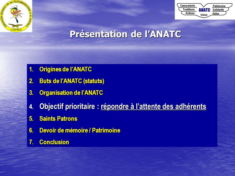 1. Origines de l'ANATC 2. Buts de l'ANATC (statuts) 3. Organisation de l'ANATC 4. Objectif prioritaire : répondre à l'attente des adhérents 5. Saints
