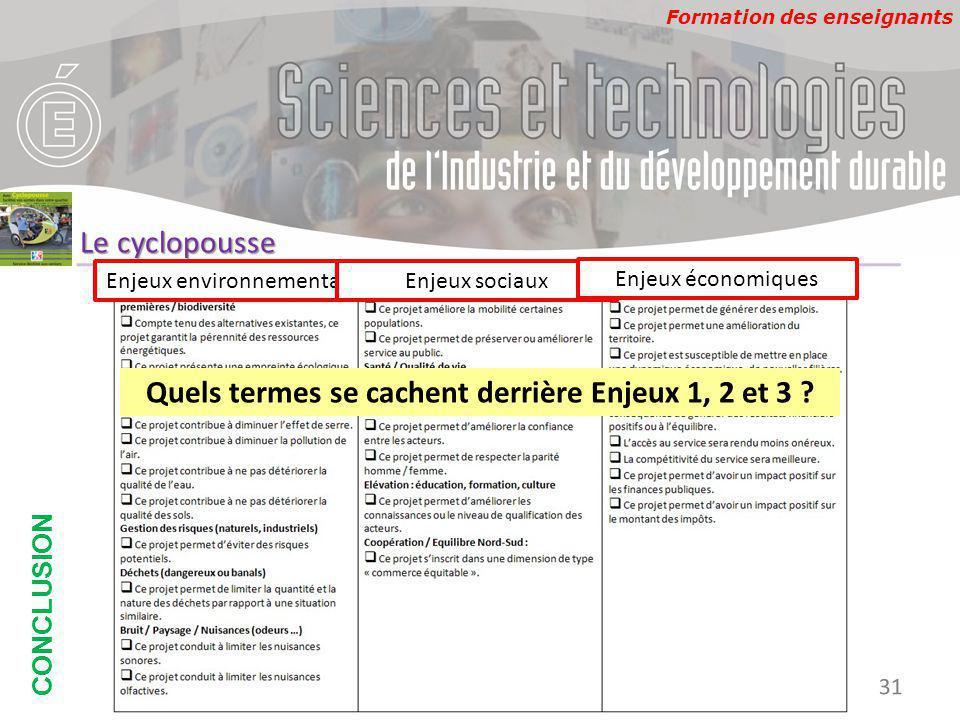Formation des enseignants CONCLUSION Développement Durable 31 Le cyclopousse Quels termes se cachent derrière Enjeux 1, 2 et 3 .