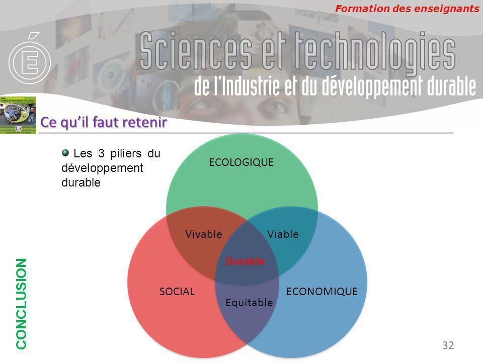 Formation des enseignants CONCLUSION 32 Ce qu'il faut retenir ECOLOGIQUE SOCIALECONOMIQUE VivableViable Equitable Durable Les 3 piliers du développement durable