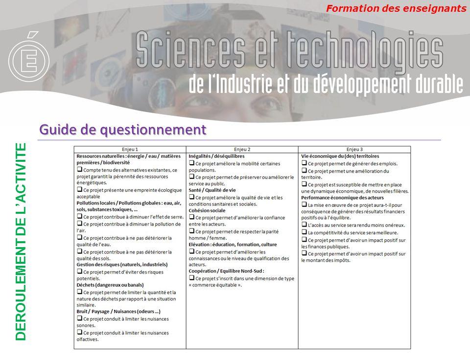 Formation des enseignants DEROULEMENT DE L'ACTIVITE Guide de questionnement