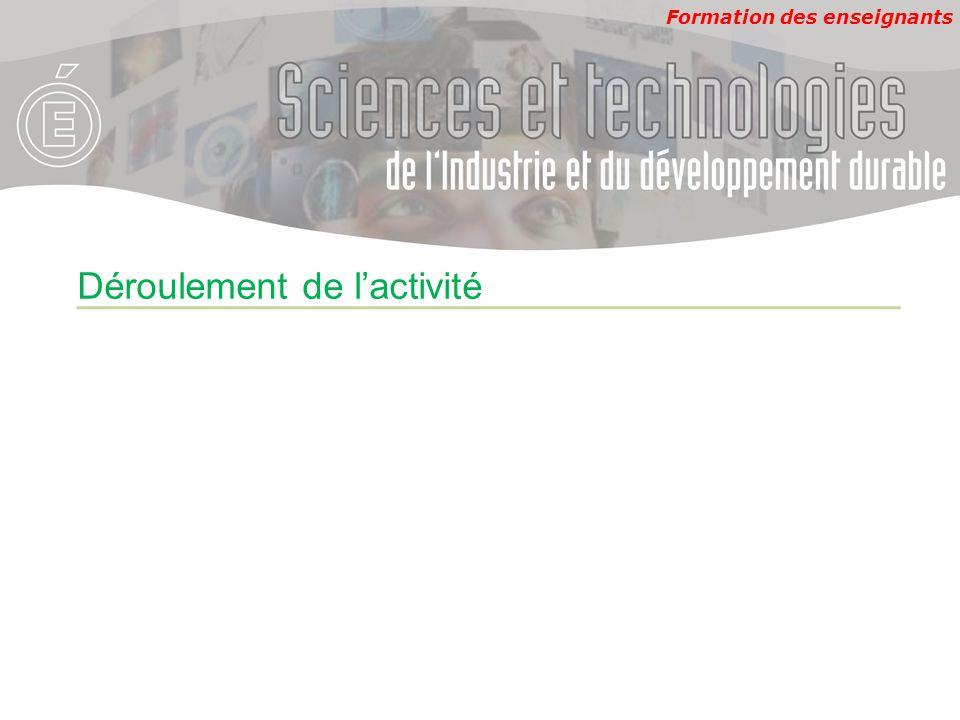 Formation des enseignants DEROULEMENT DE L'ACTIVITE Travail demandé 1.