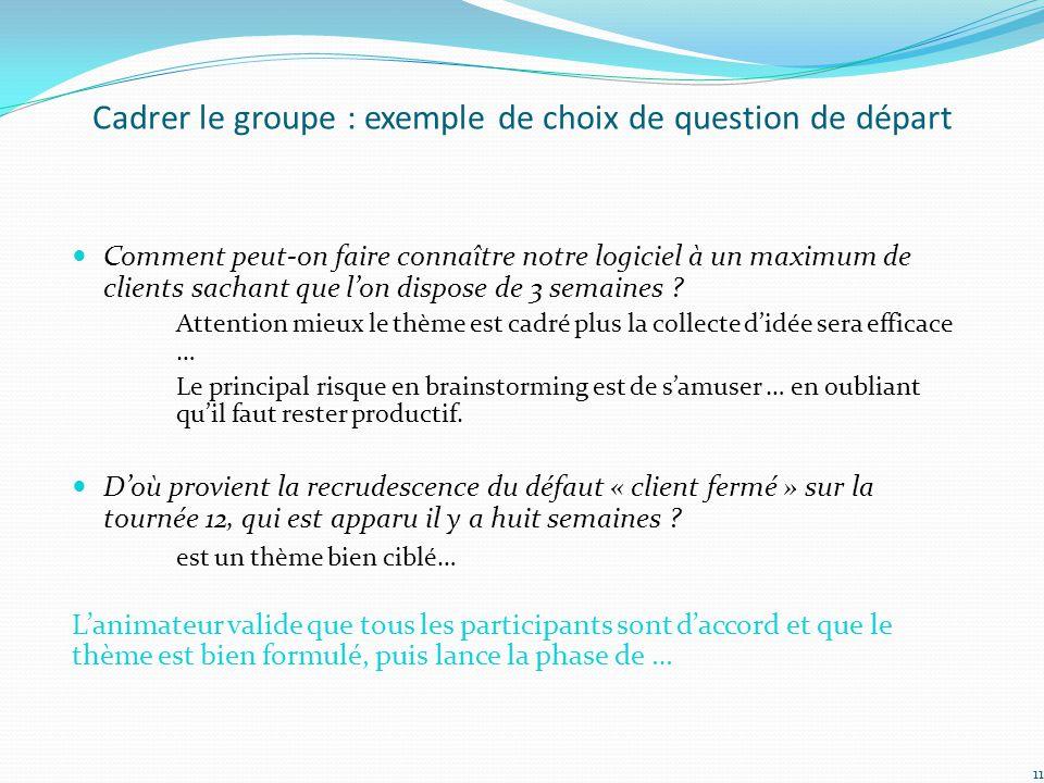 Cadrer le groupe : exemple de choix de question de départ Comment peut-on faire connaître notre logiciel à un maximum de clients sachant que l'on disp