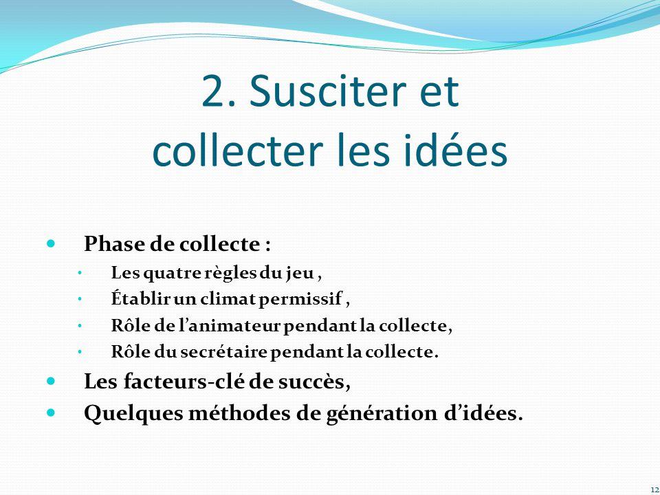 2. Susciter et collecter les idées Phase de collecte : Les quatre règles du jeu, Établir un climat permissif, Rôle de l'animateur pendant la collecte,