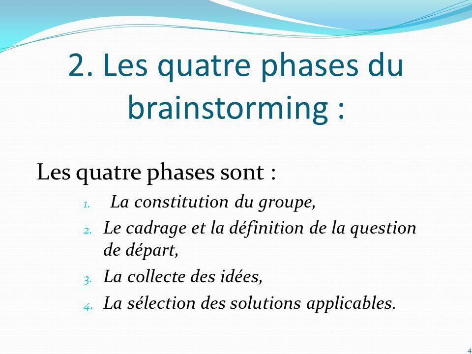 2. Les quatre phases du brainstorming : Les quatre phases sont : 1. La constitution du groupe, 2. Le cadrage et la définition de la question de départ
