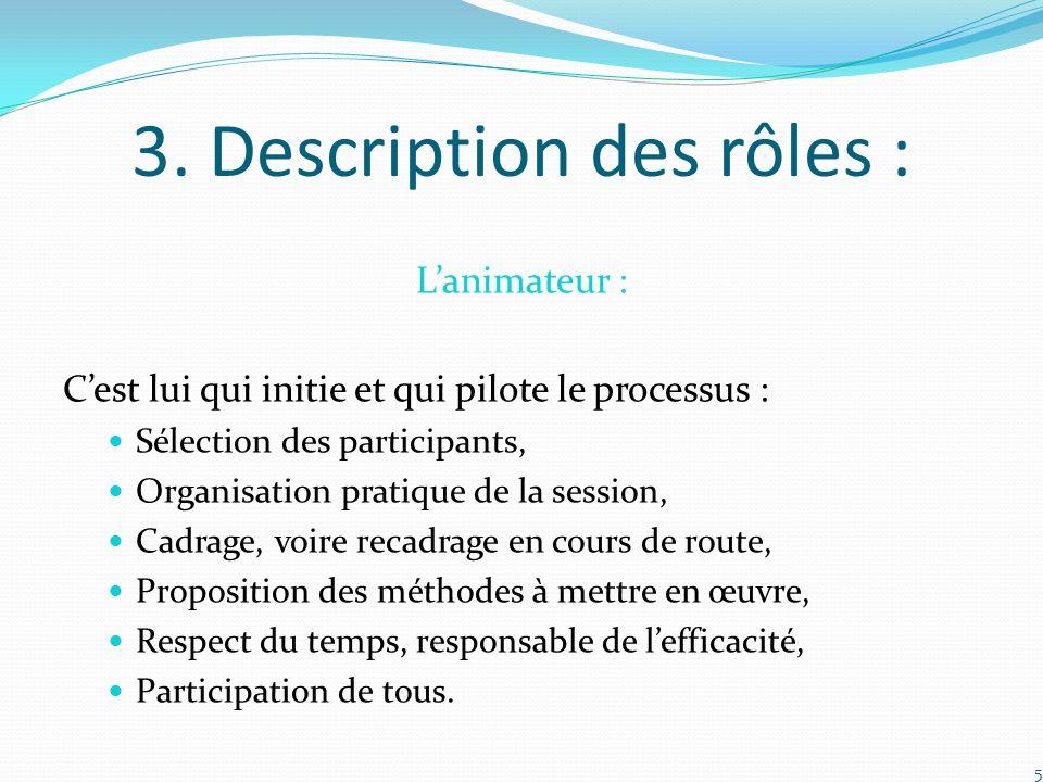 3. Description des rôles : L'animateur : C'est lui qui initie et qui pilote le processus : Sélection des participants, Organisation pratique de la ses