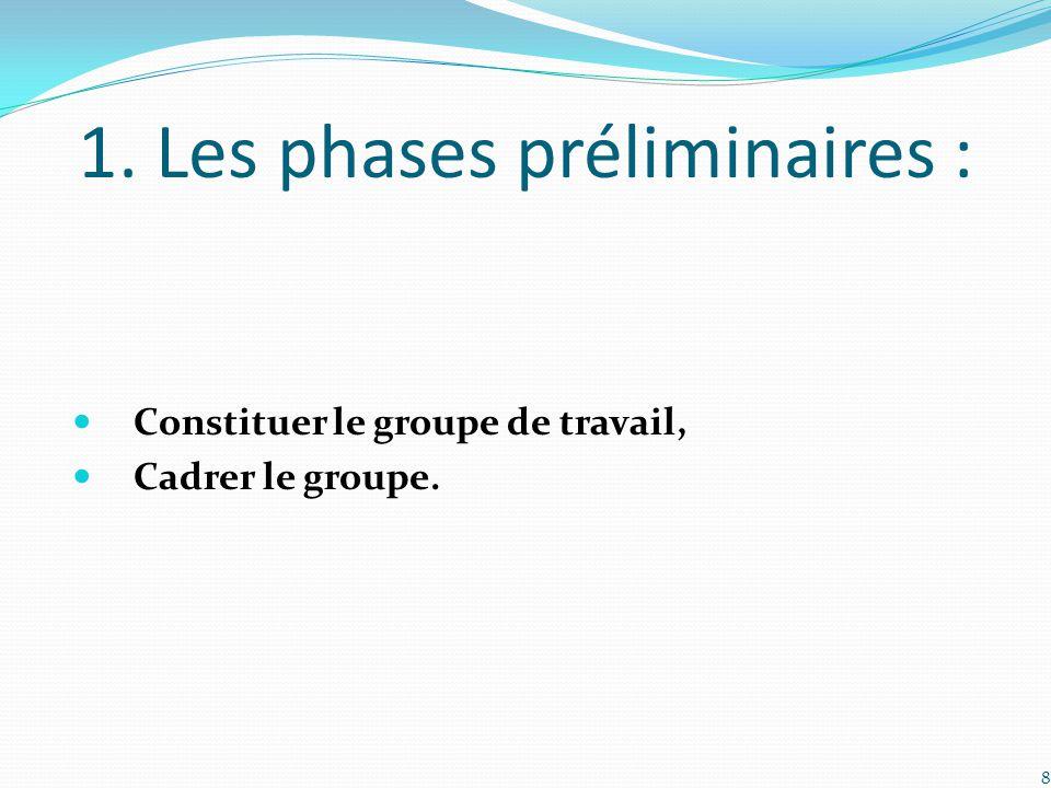1. Les phases préliminaires : Constituer le groupe de travail, Cadrer le groupe. 8