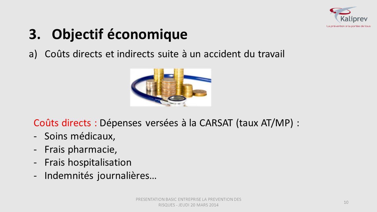 a)Coûts directs et indirects suite à un accident du travail 10 Coûts directs : Dépenses versées à la CARSAT (taux AT/MP) : - Soins médicaux, - Frais p