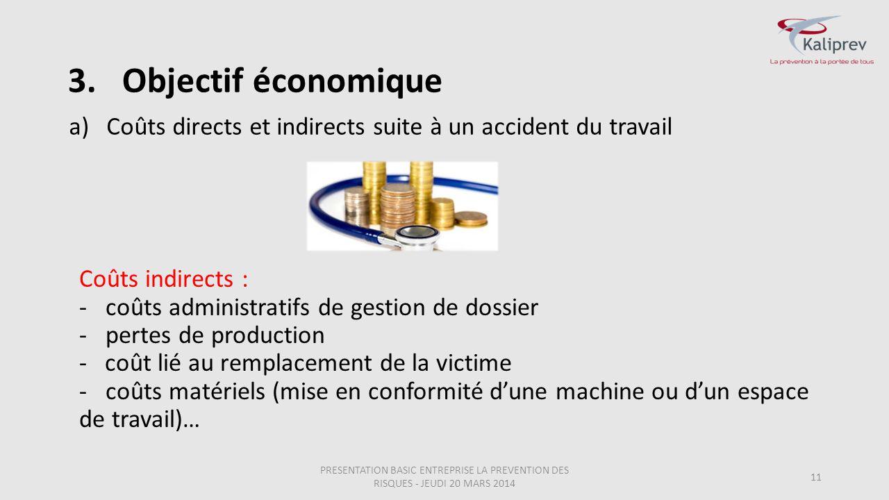 11 Coûts indirects : -coûts administratifs de gestion de dossier -pertes de production - coût lié au remplacement de la victime -coûts matériels (mise