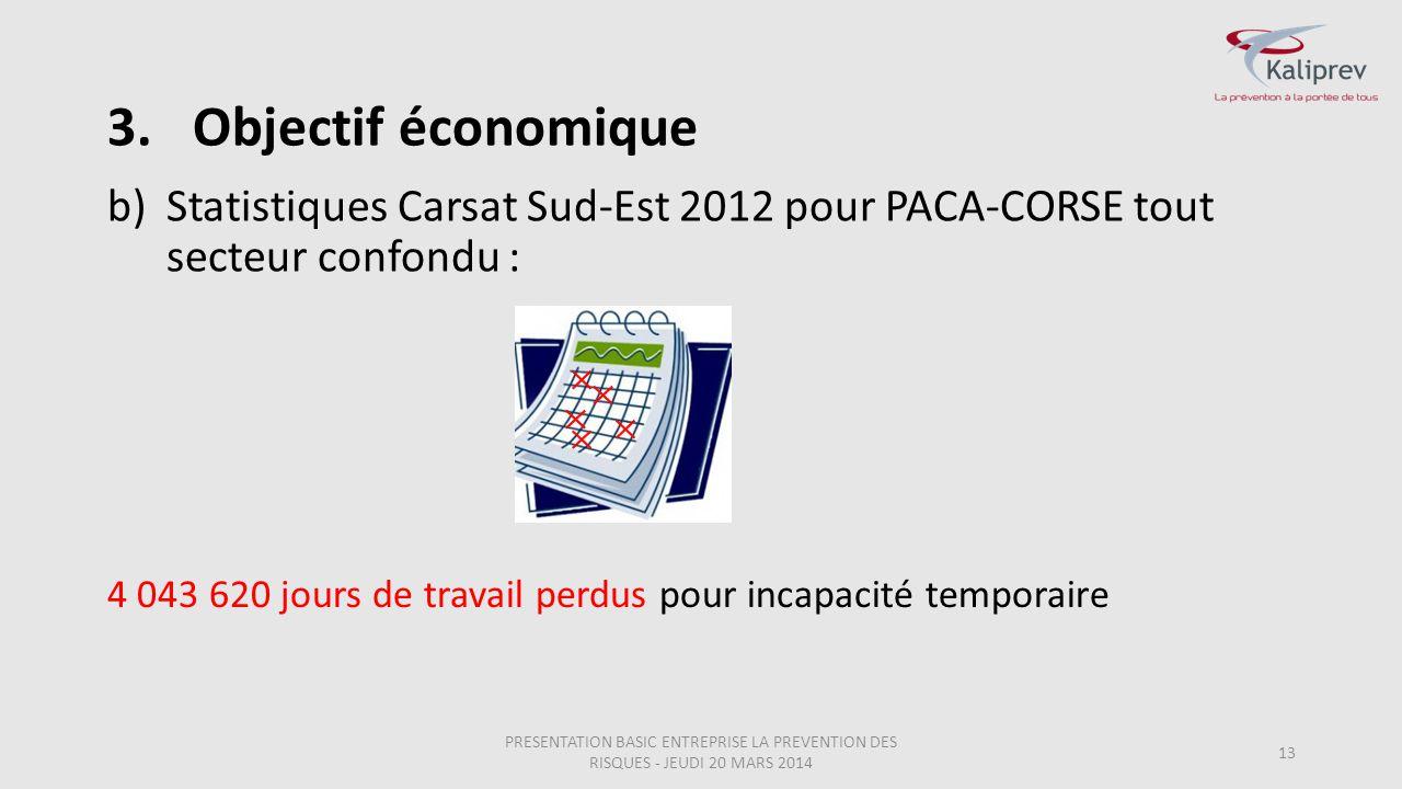 b)Statistiques Carsat Sud-Est 2012 pour PACA-CORSE tout secteur confondu : 13 3.Objectif économique 4 043 620 jours de travail perdus pour incapacité