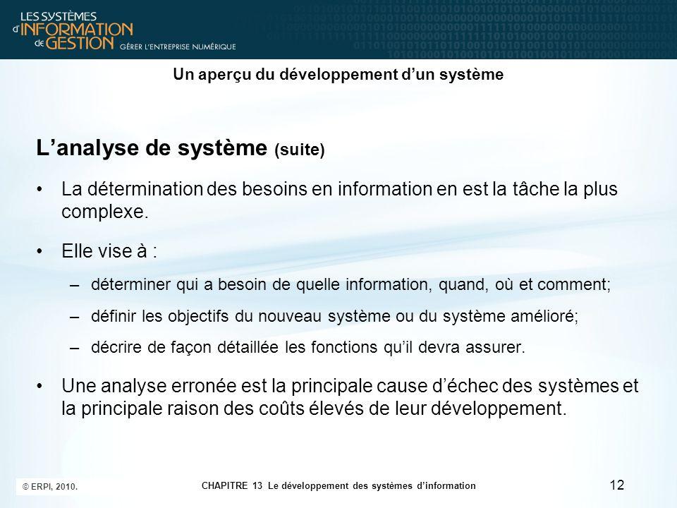 CHAPITRE 13 Le développement des systèmes d'information © ERPI, 2010. 12 Un aperçu du développement d'un système L'analyse de système (suite) La déter