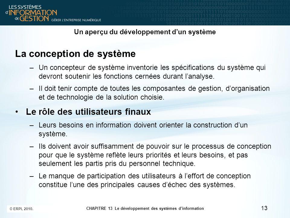 CHAPITRE 13 Le développement des systèmes d'information © ERPI, 2010. 13 Un aperçu du développement d'un système La conception de système –Un concepte