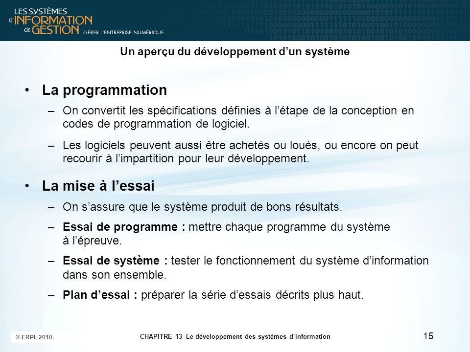 CHAPITRE 13 Le développement des systèmes d'information © ERPI, 2010. 15 Un aperçu du développement d'un système La programmation –On convertit les sp