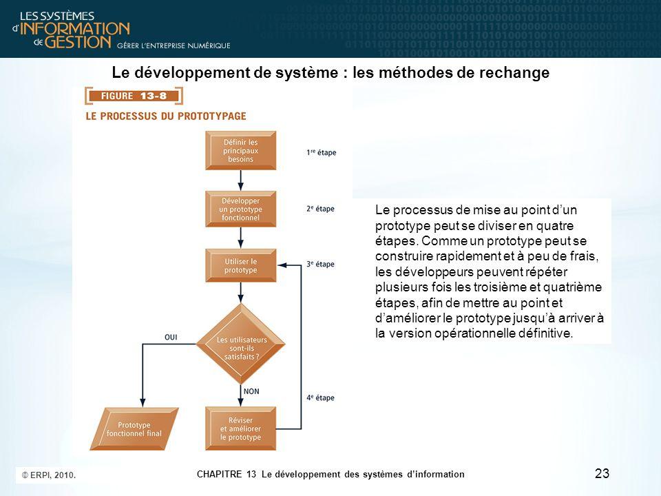 CHAPITRE 13 Le développement des systèmes d'information © ERPI, 2010. 23 Le développement de système : les méthodes de rechange Le processus de mise a