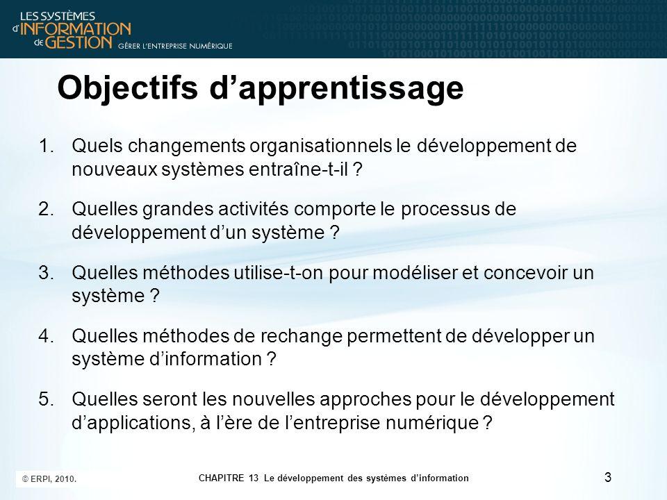 CHAPITRE 13 Le développement des systèmes d'information © ERPI, 2010. 3 1.Quels changements organisationnels le développement de nouveaux systèmes ent