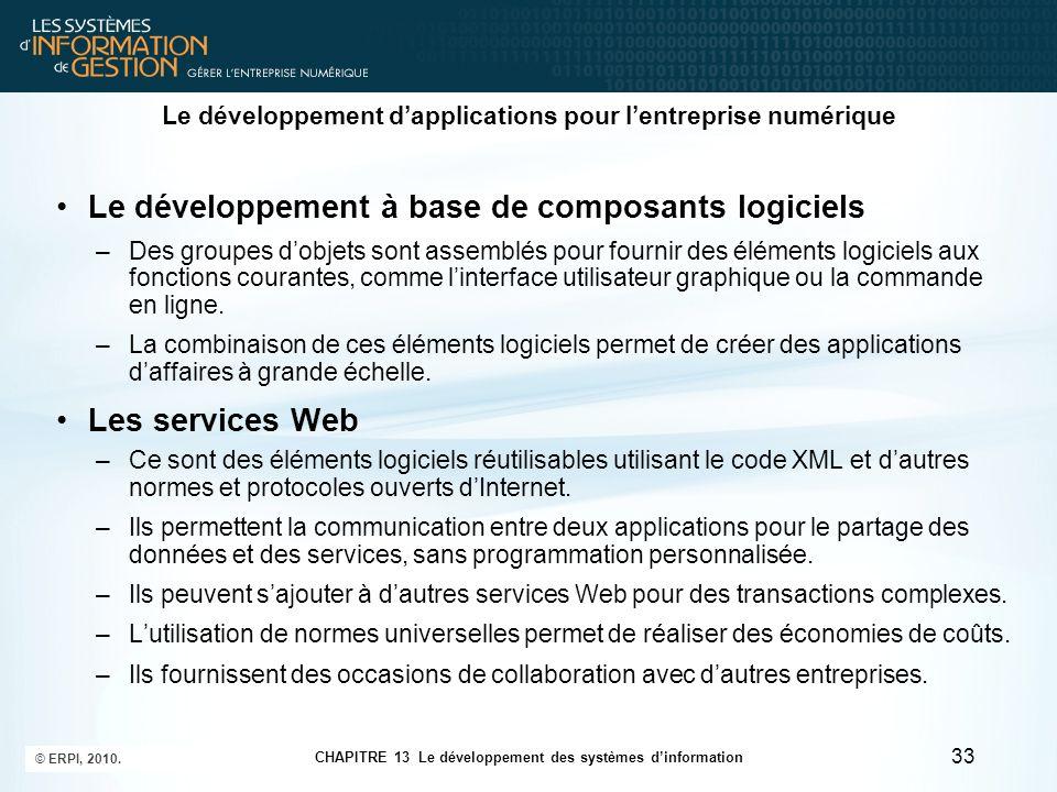 CHAPITRE 13 Le développement des systèmes d'information © ERPI, 2010. 33 Le développement d'applications pour l'entreprise numérique Le développement