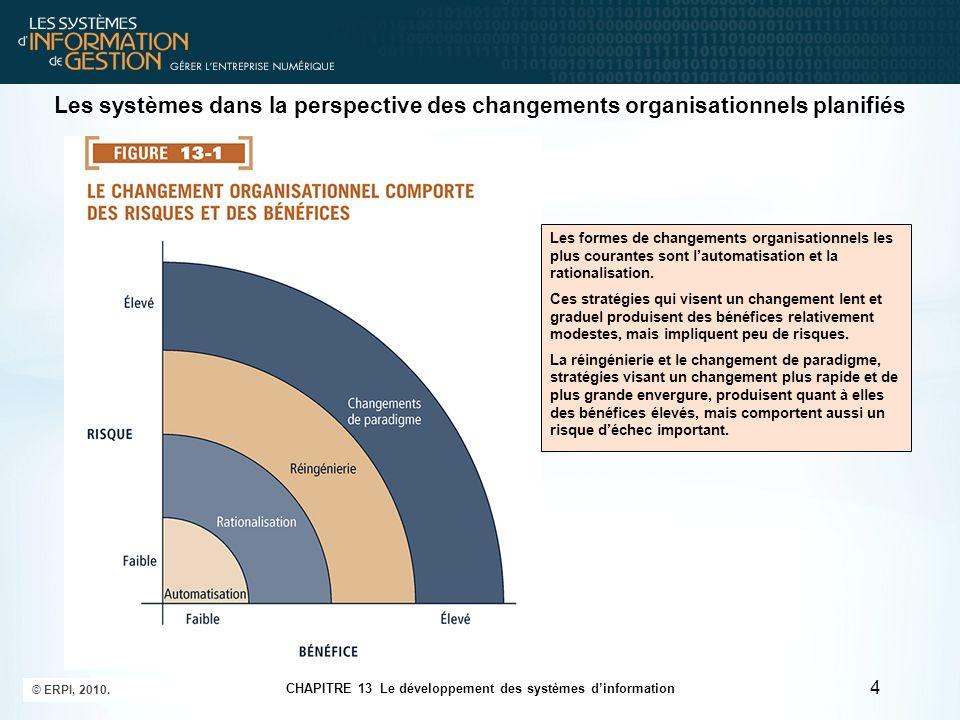 CHAPITRE 13 Le développement des systèmes d'information © ERPI, 2010. 4 Les systèmes dans la perspective des changements organisationnels planifiés Le