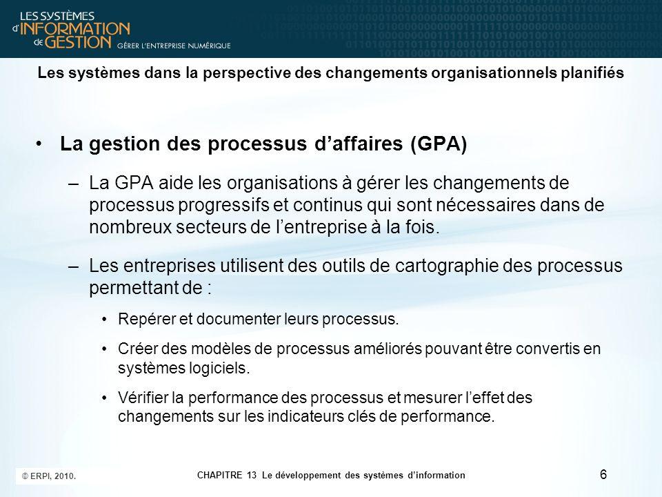 CHAPITRE 13 Le développement des systèmes d'information © ERPI, 2010. 6 Les systèmes dans la perspective des changements organisationnels planifiés La