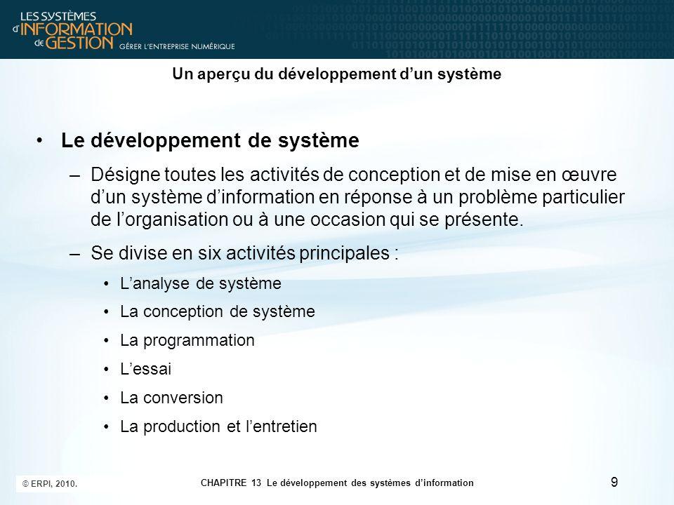CHAPITRE 13 Le développement des systèmes d'information © ERPI, 2010. 9 Un aperçu du développement d'un système Le développement de système –Désigne t