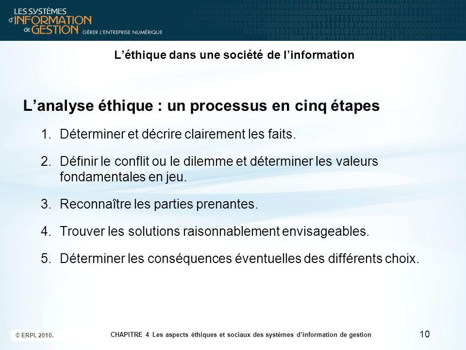 L'éthique dans une société de l'information Les codes de déontologie Promulgués par des associations professionnelles : – AMC, ABC, AITP, ACM.
