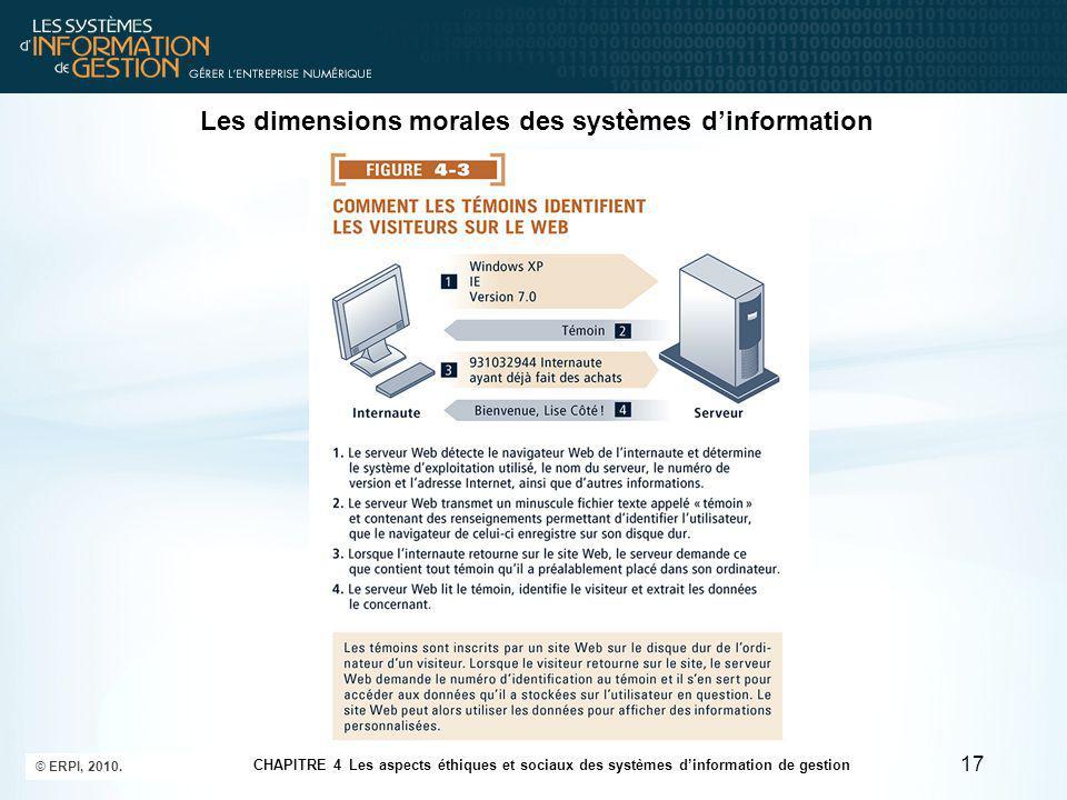 Les dimensions morales des systèmes d'information Aux États-Unis, on peut recueillir des informations pour effectuer des transactions d'affaires, puis les utiliser à d'autres fins sans le consentement éclairé des personnes concernées.