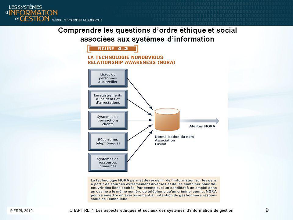 L'éthique dans une société de l'information L'analyse éthique : un processus en cinq étapes 1.Déterminer et décrire clairement les faits.