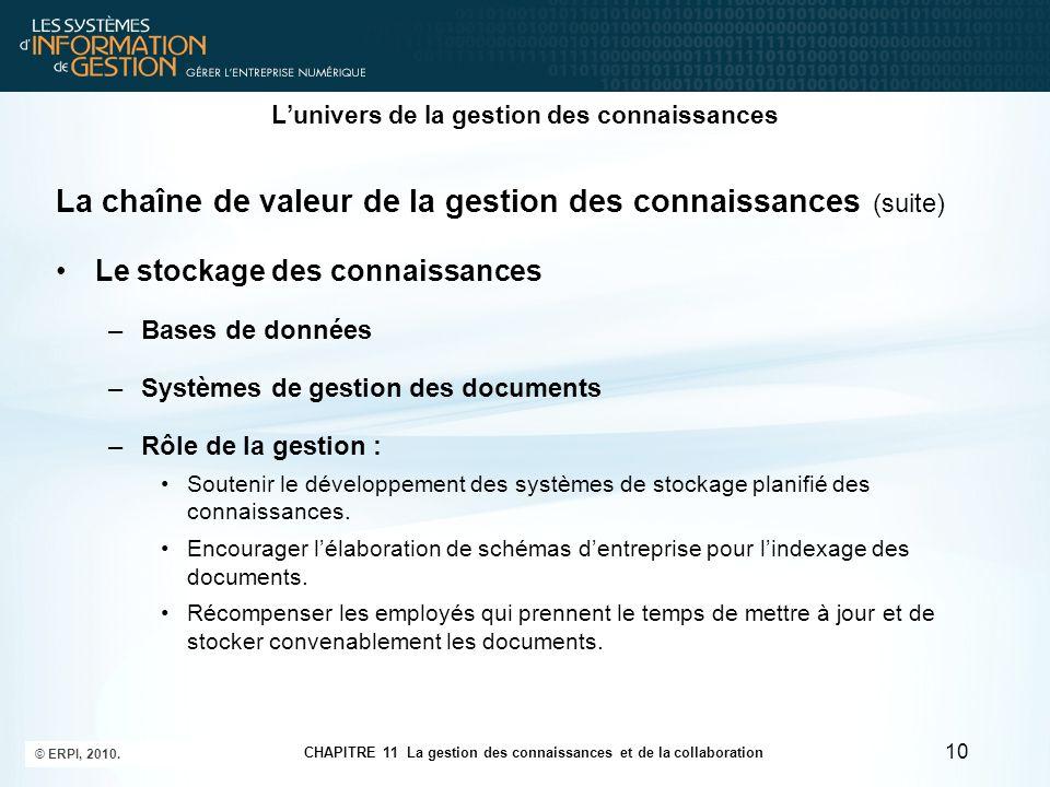 CHAPITRE 11 La gestion des connaissances et de la collaboration © ERPI, 2010. 10 L'univers de la gestion des connaissances La chaîne de valeur de la g