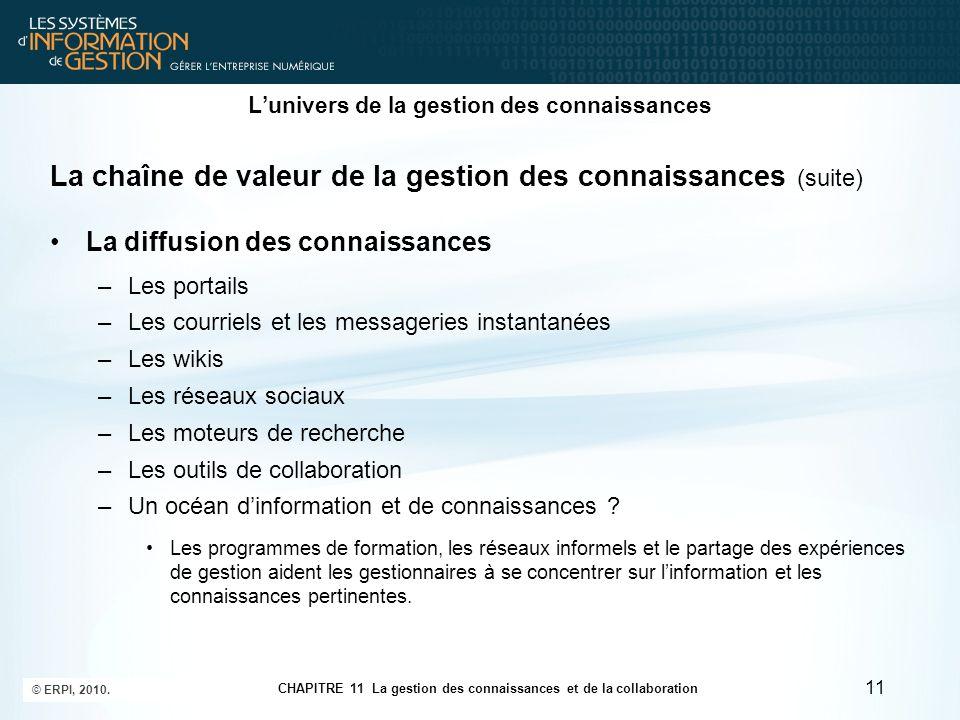 CHAPITRE 11 La gestion des connaissances et de la collaboration © ERPI, 2010. 11 L'univers de la gestion des connaissances La chaîne de valeur de la g