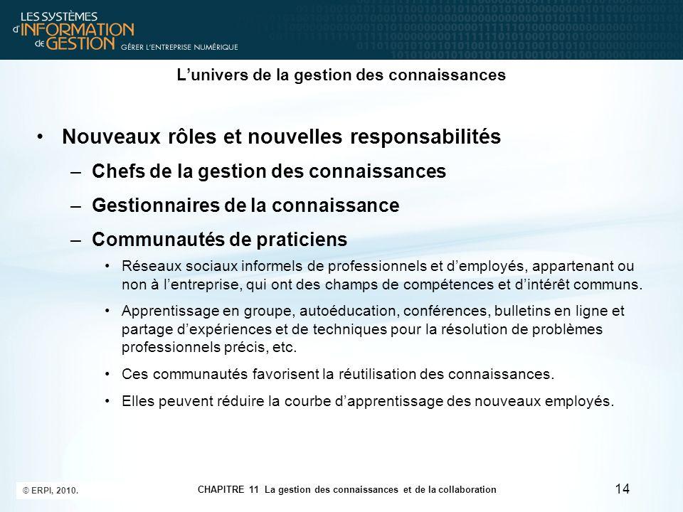 CHAPITRE 11 La gestion des connaissances et de la collaboration © ERPI, 2010. 14 L'univers de la gestion des connaissances Nouveaux rôles et nouvelles