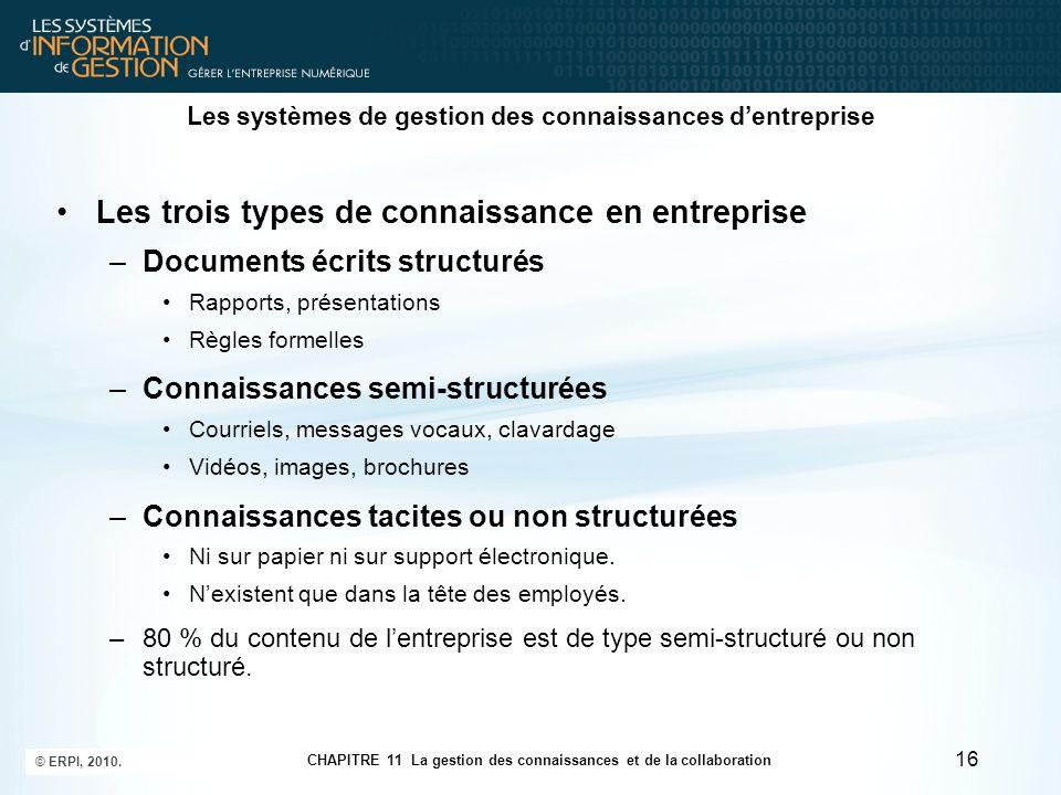 CHAPITRE 11 La gestion des connaissances et de la collaboration © ERPI, 2010. 16 Les systèmes de gestion des connaissances d'entreprise Les trois type