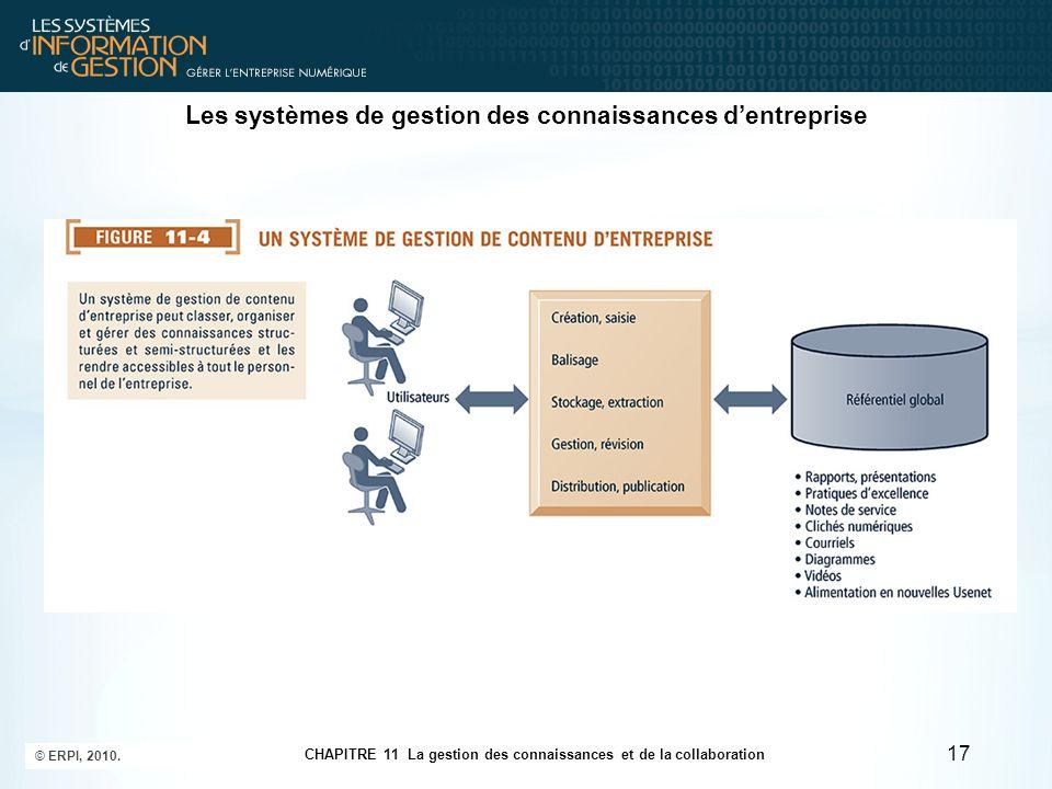 CHAPITRE 11 La gestion des connaissances et de la collaboration © ERPI, 2010. 17 Les systèmes de gestion des connaissances d'entreprise