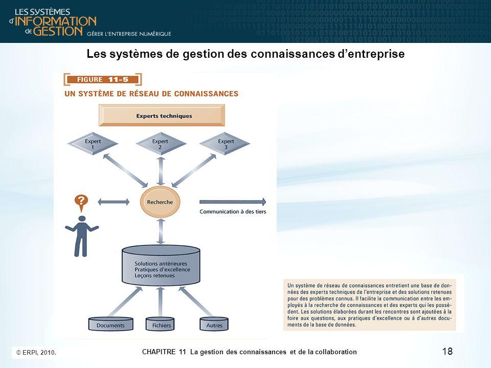CHAPITRE 11 La gestion des connaissances et de la collaboration © ERPI, 2010. 18 Les systèmes de gestion des connaissances d'entreprise