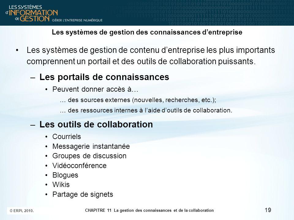 CHAPITRE 11 La gestion des connaissances et de la collaboration © ERPI, 2010. 19 Les systèmes de gestion des connaissances d'entreprise Les systèmes d