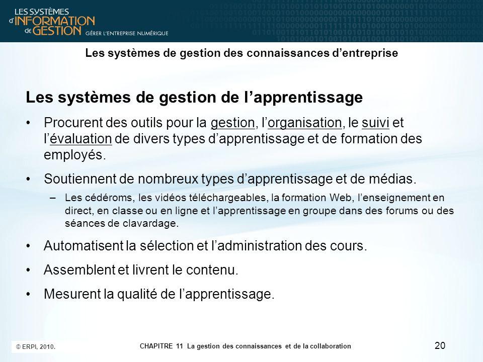 CHAPITRE 11 La gestion des connaissances et de la collaboration © ERPI, 2010. 20 Les systèmes de gestion des connaissances d'entreprise Les systèmes d