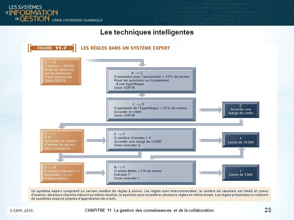 CHAPITRE 11 La gestion des connaissances et de la collaboration © ERPI, 2010. 23 Les techniques intelligentes
