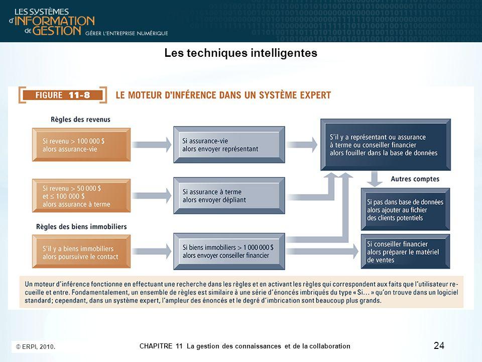 CHAPITRE 11 La gestion des connaissances et de la collaboration © ERPI, 2010. 24 Les techniques intelligentes