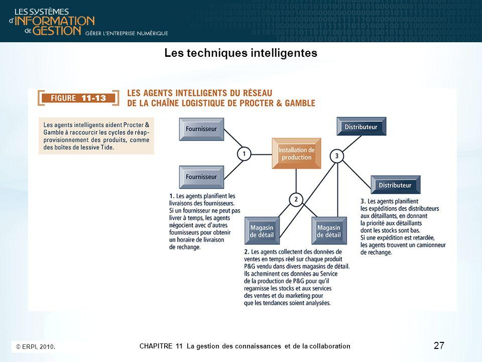 CHAPITRE 11 La gestion des connaissances et de la collaboration © ERPI, 2010. 27 Les techniques intelligentes