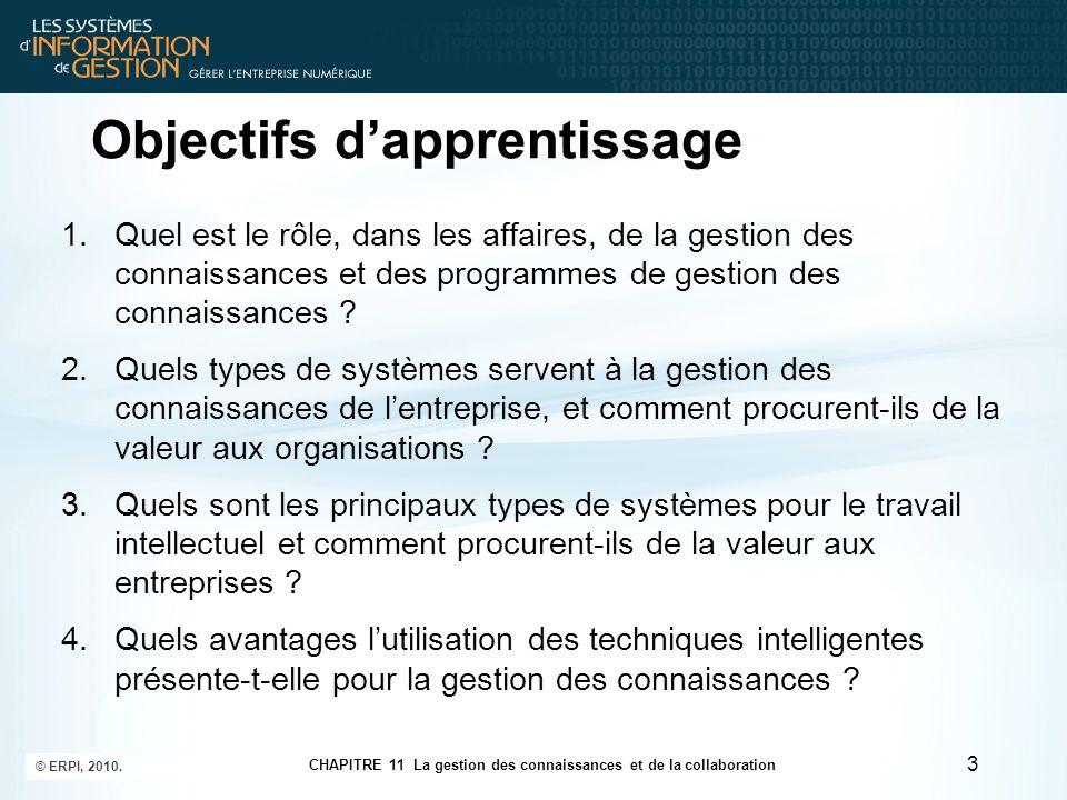 CHAPITRE 11 La gestion des connaissances et de la collaboration © ERPI, 2010. 3 1.Quel est le rôle, dans les affaires, de la gestion des connaissances