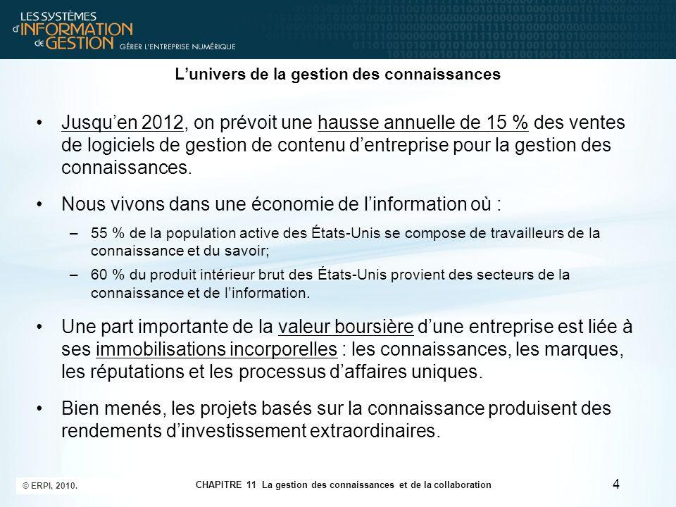 CHAPITRE 11 La gestion des connaissances et de la collaboration © ERPI, 2010. 4 L'univers de la gestion des connaissances Jusqu'en 2012, on prévoit un