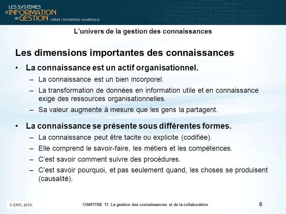 CHAPITRE 11 La gestion des connaissances et de la collaboration © ERPI, 2010. 6 L'univers de la gestion des connaissances Les dimensions importantes d