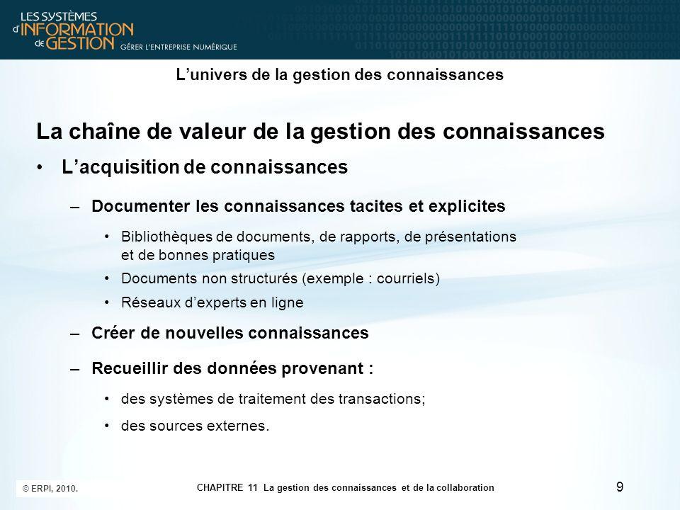 CHAPITRE 11 La gestion des connaissances et de la collaboration © ERPI, 2010. 9 L'univers de la gestion des connaissances La chaîne de valeur de la ge